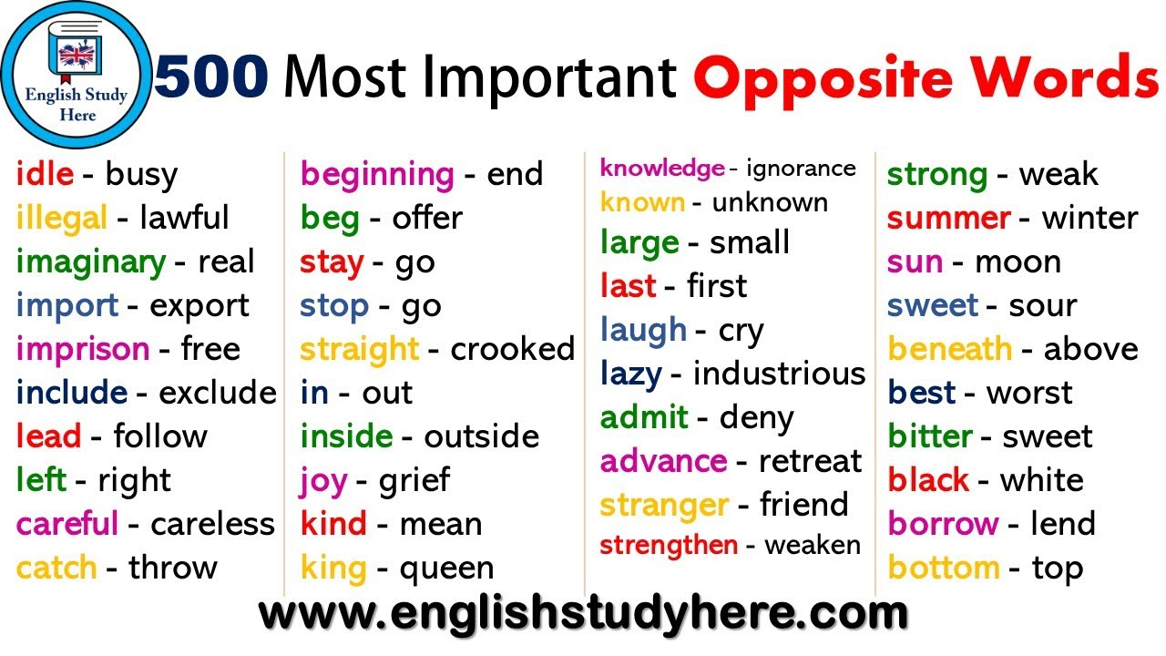 500 Most Important Opposite Words | 500 Common Opposite / Antonym Words  List in English