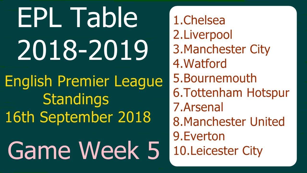 premier league standings - photo #31