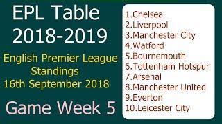 Epl Table 2018 2019 Epl Standings Game Week 5 English Premier