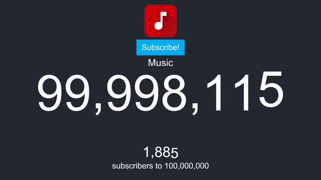 Live Sub Count Pewdiepie Channel To 50 Million By Wilddogxd