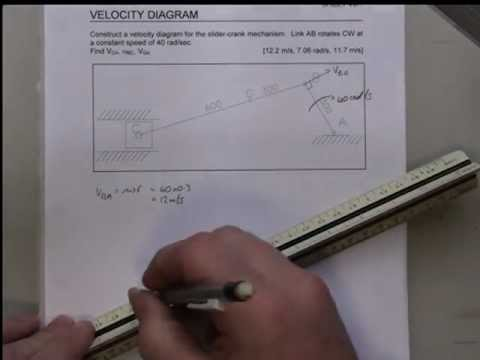 Velocity    Diagram    Construction  YouTube