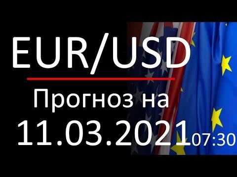 Прогноз форекс 11.03.2021, 7:30, курс доллара eur usd. Forex. Трейдинг с нуля. Заработок в интернете