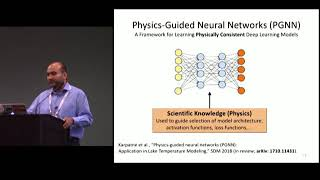 Anuj karpatne (university of minnesota) contributed talk 6: how can physics inform deep learning methods in scientific problems? for physical s...