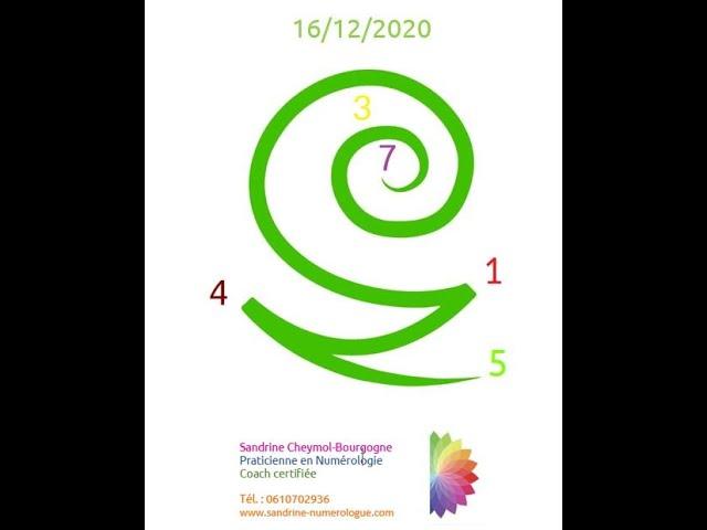 Les énergies du 16/12/2020en numérologie