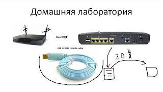 Компьютерные уроки/Уроки Cisco/ICND1 Урок 17  (подключение по консоли)