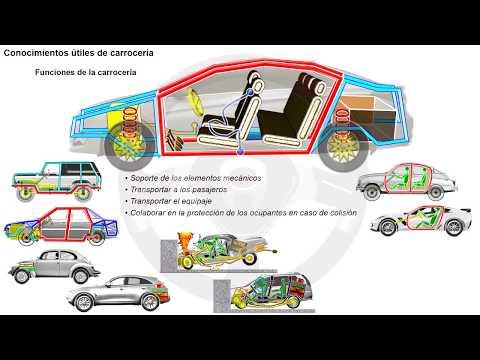EVOLUCIÓN DE LA TECNOLOGÍA DEL AUTOMÓVIL A TRAVÉS DE SU HISTORIA - Módulo 0 (3/16)