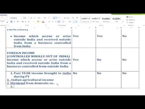 Residential status part 2 ( incidence of tax ) by CMA tarun  Singhal
