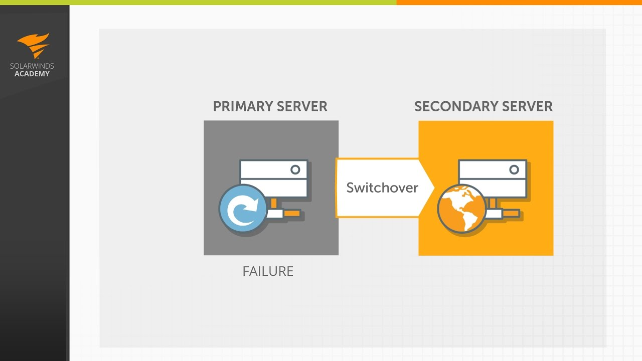 Solarwinds Network Performance Monitor Training High Availability Intranet Diagram Flickr Photo Sharing Overview Youtube