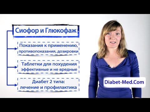 Сиофор и Глюкофаж от диабета и для похудения | профилактики | похудения | диабете_2 | глюкофаж | диабета | сиофор | типа | лонг | при | для