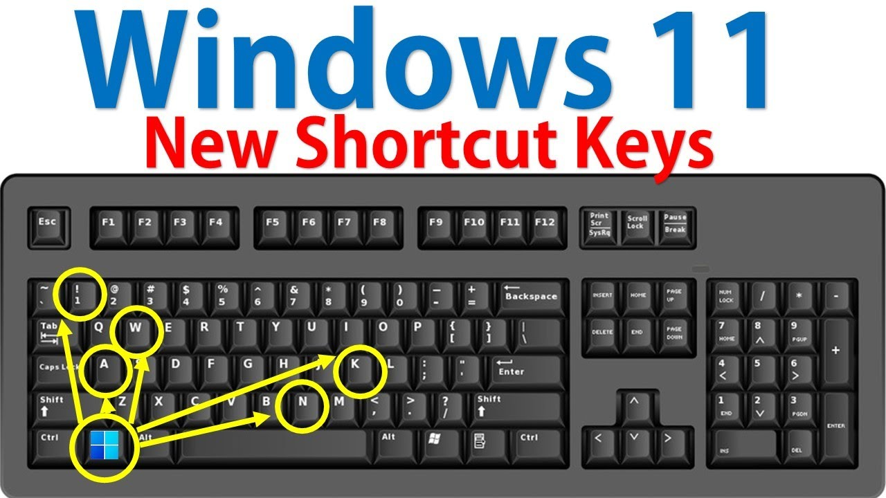 New Keyboard Shortcut Keys of Windows 11 - YouTube