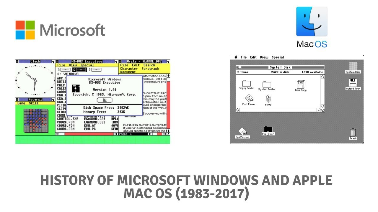 Microsoft for apple mac