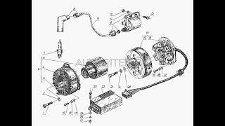Возможность замены генераторов НаМинск,М125,ЗИД50, Восход