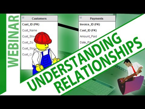 FileMaker Weekly Webinar-Understanding Relationships-FileMaker Training-FileMaker Experts