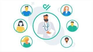 How PatientPop grows your practice | Overview