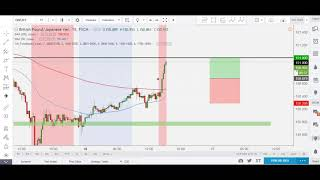 Live Forex Trading By The Strong Trader Efxpro V 1 With Bonavest And Friends Boj Rates Calculate Currency Foreign Exchange