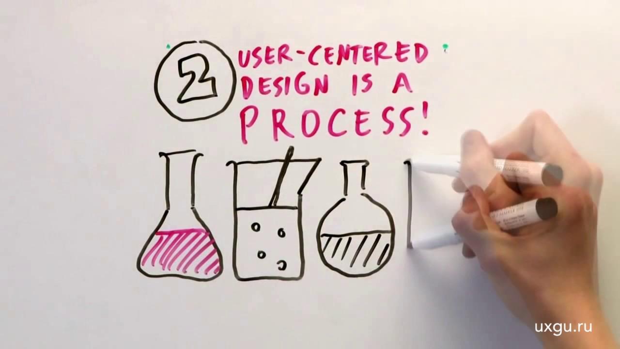 То, что такое UX дизайн, от UX Mastery