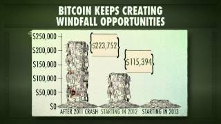 Money Morning Bitcoin Show: Thomas Edison