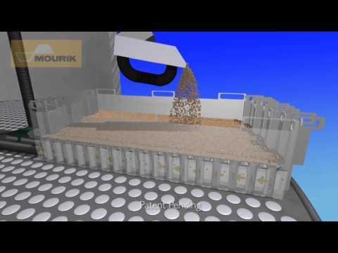 The Mourik M.I.D.C. Loading System