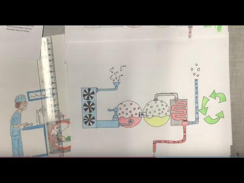 Doodle4google 2019