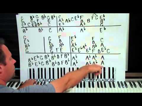 How To Play Bridge Over Troubled Water Shawn Cheek Piano Lesson Tutorial