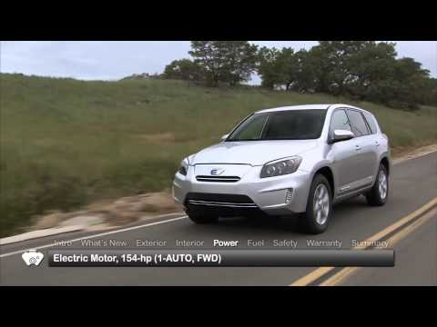 2014 Toyota RAV4 EV Test Drive