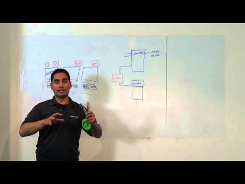 Whiteboard Nutanix Veeam France - Novembre 2015