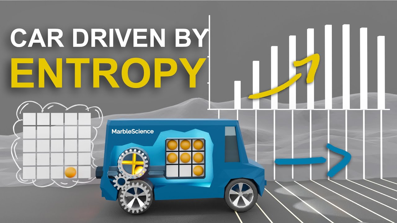 Download Discover Entropy and the Second Law of Thermodynamics!
