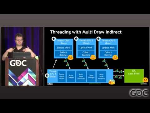GDC 2016: High-performance, Low-Overhead Rendering with OpenGL and Vulkan