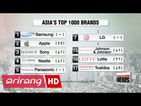 Samsung leads Asia's Top 1,000 Brands survey for fifth straight year
