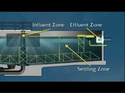 WSO Water Treatment Grade 1: Sedimentation & Clarifiers, Ch. 9