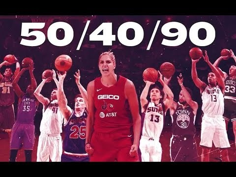 [Basketball Examined] Why WNBA MVP Elena Delle Donne Does Not Belong In The 50/40/90 Club ©