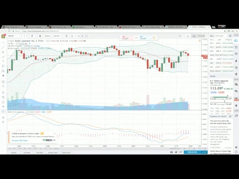 London Sessions Live Forex Trading October 2 2017