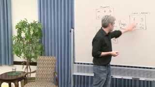 Dan Hooper: Philosophy Meets Quantum Mechanics