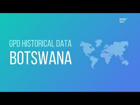 GPD BOTSWANA Historical Data 📊 GDP Growth, Total BOTSWANA Population 📊 Religion, Capital