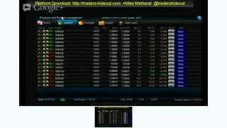 Live FOREX Scalping Session today ON-AIR 2012-09-24 ON-AIR, On the Best FOREX Trading Platform