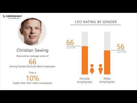 Deutsche Bank Employee Reviews - Q3 2018 Mp3