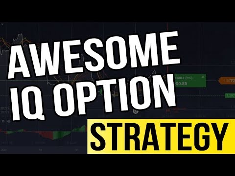 IQ OPTION STRATEGY - Basic Trading: Iq Option Trading