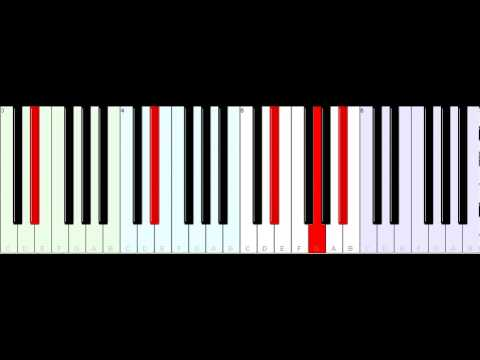 QUEEN - It´s A Hard Life - Piano Tutorial 1 (Tempo Original)