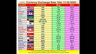 Today Currency Exchange Rate, Dtd 11.02.2020 Pakistan Currency Exchange Rate