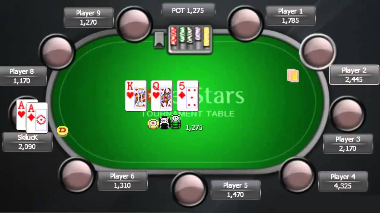 Pokern Tipps