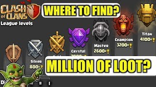 WHERE TO GET MILLIONS OF LOOT IN CLASH OF CLANS