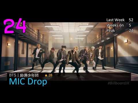 【NEW】Top 25 of Japan Billboard Hot 100 (2017/12/04)