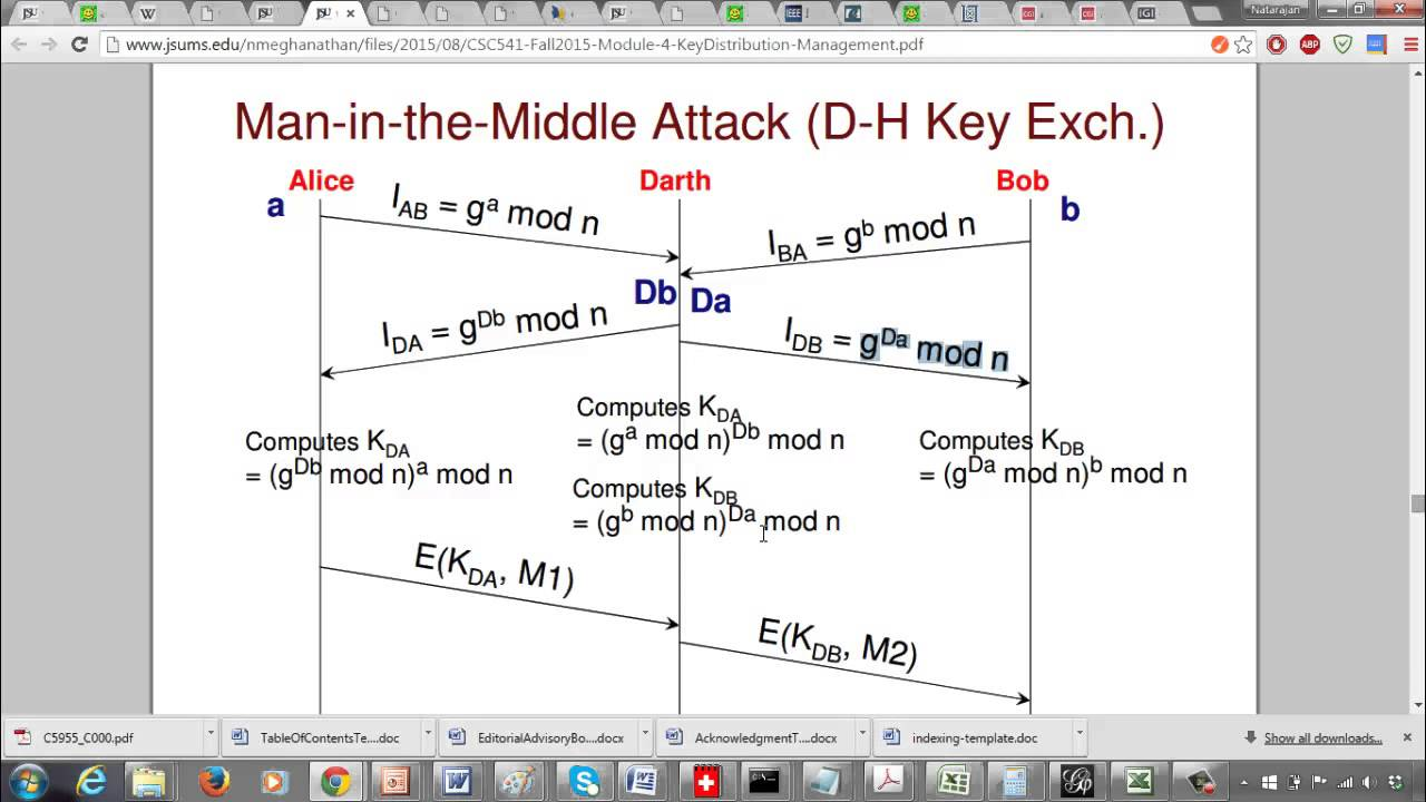 man in the middle attack on diffie hellman key exchange and solution using public key certificates [ 1280 x 720 Pixel ]