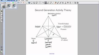 Second Generation Activity Theory