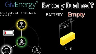 Home Storage Battery emptied overnight. How to stop it draining