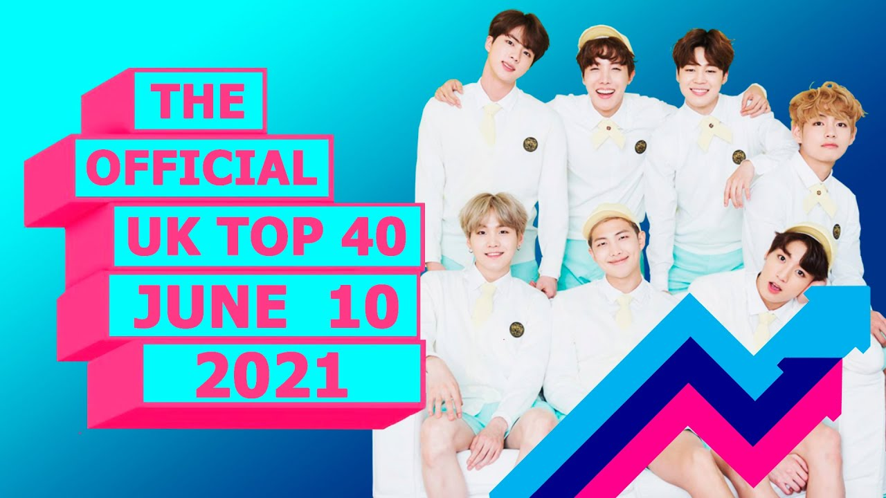 Download U.K Official Chart Top 40 (June 10th, 2021)