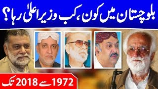 List of Chief Ministers of Balochistan - Akbar Bugti - Jam Kamal Khan - ANP - BNP - PML(N)