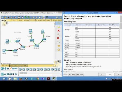 8.2.1.4 Packet Tracer - Designing And Implementing A VLSM Addressing Scheme