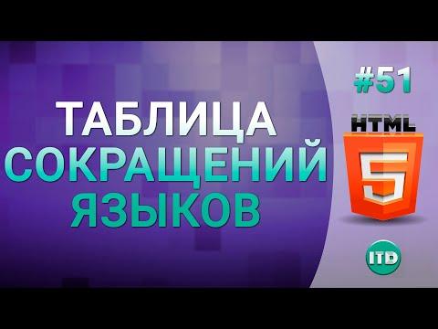 #51 Код страны Html или Коды языков Html, Таблица кодов Html