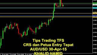 Video Live Trade Forex AUD/USD Khalid Hamid 30 April 2015